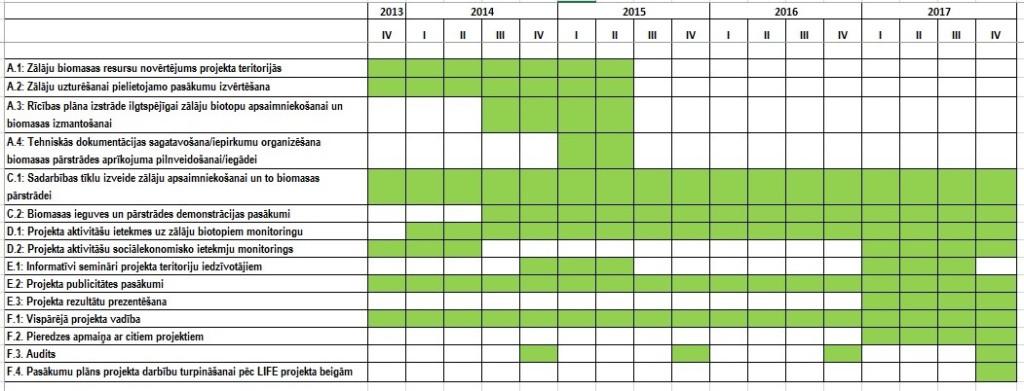 laika planojums (2)